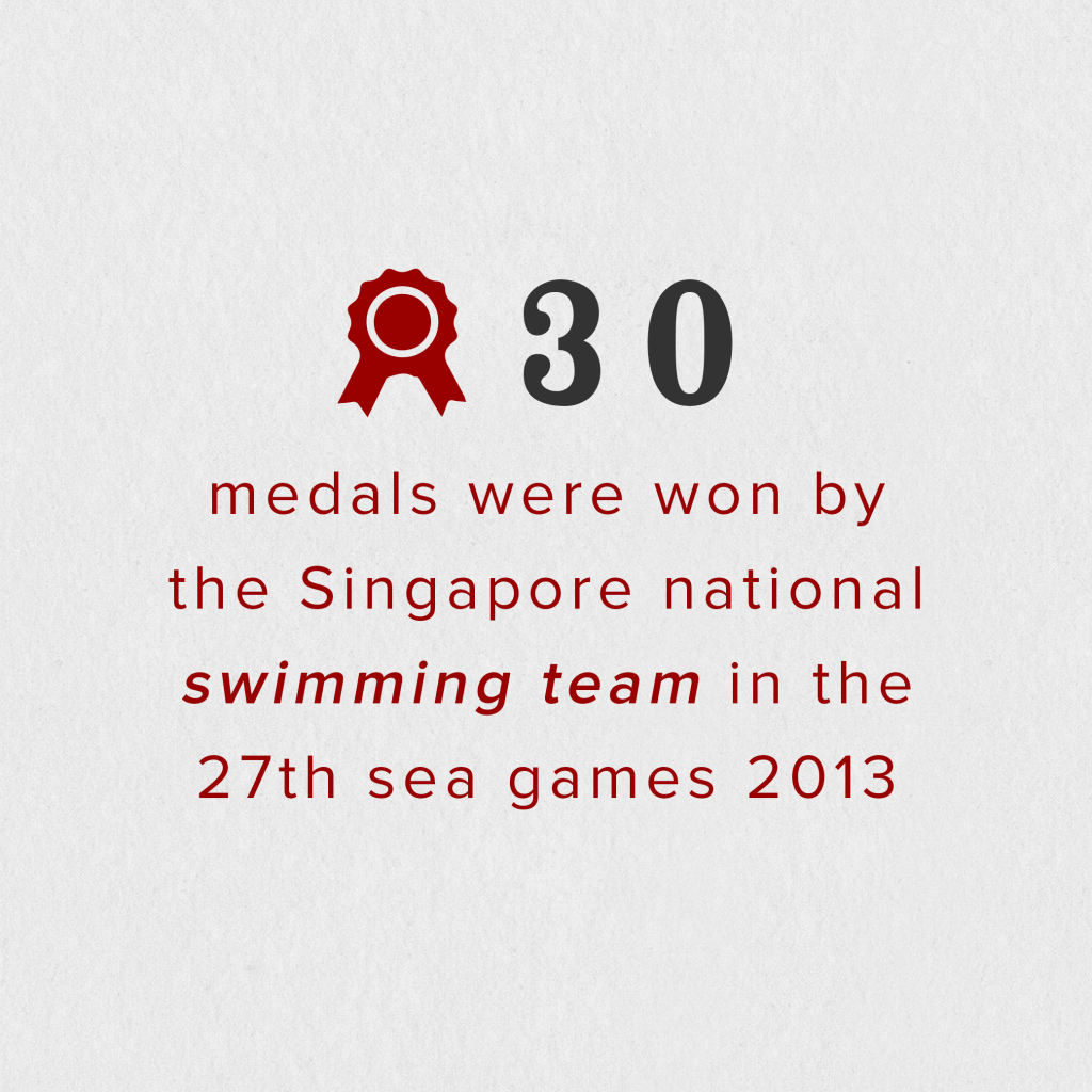 10_SG 365_swimming medals