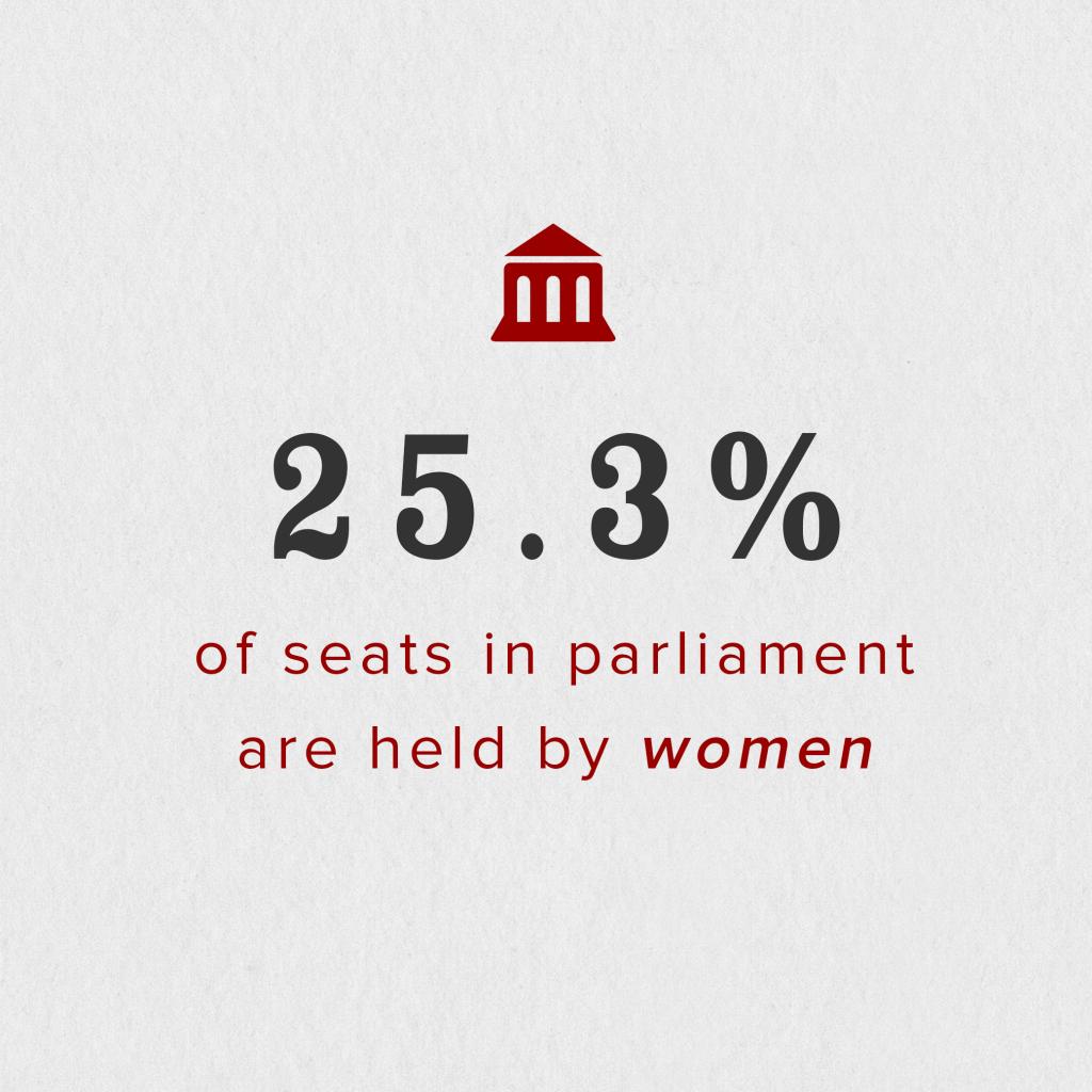 1_SG 365_Women in Parliament