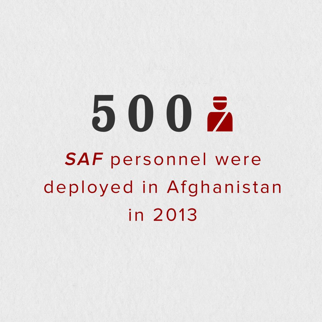 2_SG 365_SAF soldiers in Afghanistan